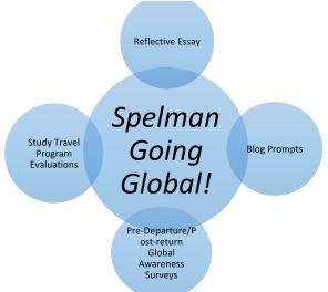 Spelman Global
